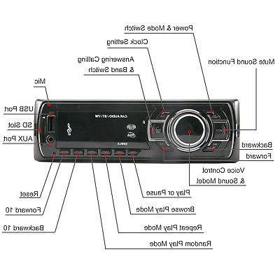Car Stereo Receiver Radio FM AUX IN USB MP3