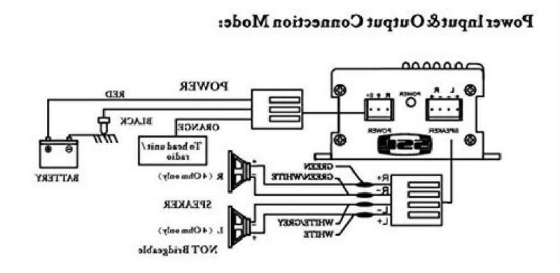 2 Channel, To 8 Stable Class A/B,